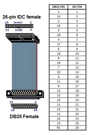 a lph pin to db ribbon cable parallel port and db the pinout can be found here com images a16pinout jpg